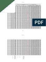 Calculo Hidraulico de Redes de Distribucion - Distrito Llama