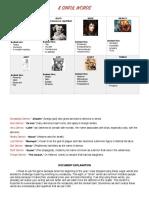 sinful words pdf