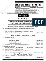 Chapterwise Important Topics for JEE Main JEE Advanced 2015