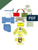 MAPA MENTAL .pdf
