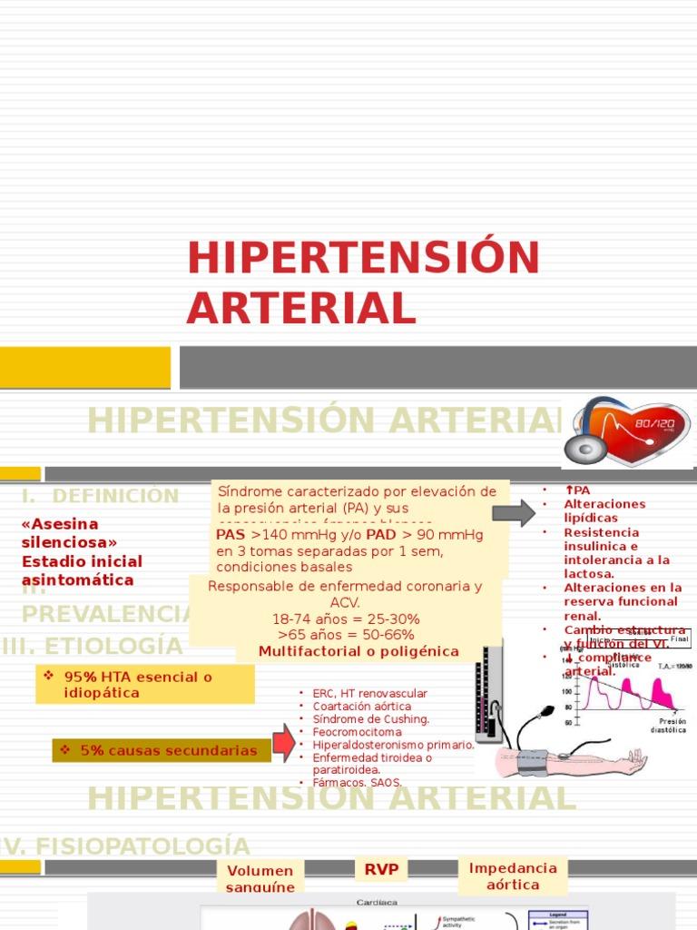 Hipertensión arterial.ARGENTERpptx - Hypertension - Angiology