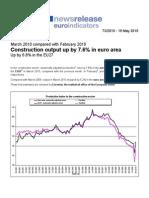 Eurostat19052010