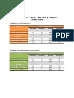 Resultados y Analisis