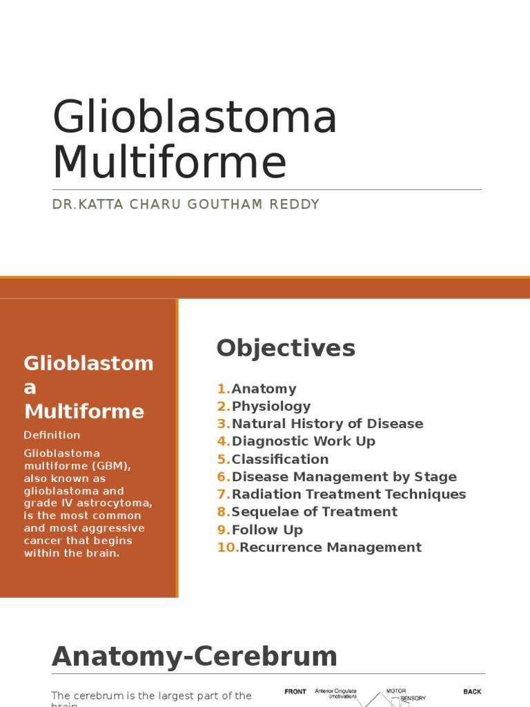 Glioblastoma Multiforme | Cerebrum | Striatum