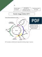 Patofisiologi Kasus 5 Hpv