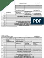 Psihologie Anul III 2015-2016 Sem 1