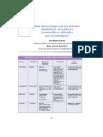Farmacologia antibioticos
