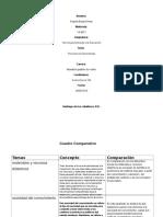 Cuadros y Mapa Conceptual