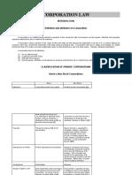 CORPORATION LAW.docx