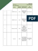 Matriz de Requisitos Legales