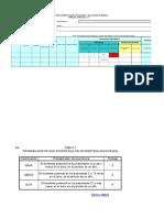 Formato Matriz de Riesgos