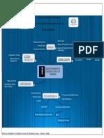 IDEAS DE PENSAMIENTO ECONÓMICO DE MILTON FRIEDMAN (2) (2).pdf