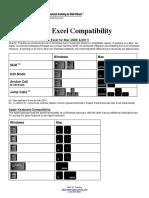 Excel Shortcuts All