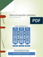 estructurACION URB