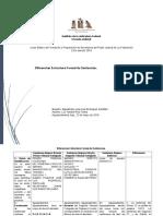 Diferencias Estructura Formal de Sentencias