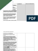 Taller Implementación ISO DIS 9001 (Punto 8.5.1)