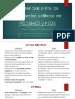 Diferencias Entre Las Propuestas Políticas de PODEMOS y PSOE
