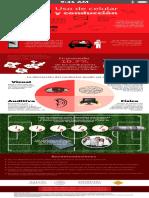 Infografia Celular