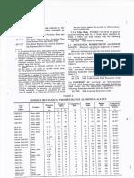 Aluminium Mechanical Properties