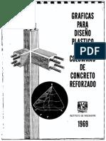 Diseño Plástico de Columnas de Concreto Reforzado