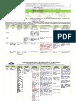 Carta Didactica 5leccion5 Modulo1 1obach Horamodificada2016