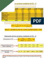 VALORACION DE ACCIONES