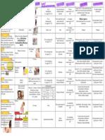 Calendario de Vacunacion Corregido