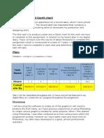 plan and gantt chart