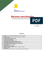 Baremo Sancionador 2015 Actualizado 21-12-2015.pdf