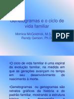Genetogramas e o Ciclo de Vida Familiar (1)