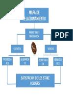 Mapa de Relacionamiento