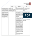 OBLIGATIONS AND CONTRACTS 4TH EXAM DEFECTIVE CONTRACTS REVIEWER.docx
