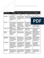 food waste rubric