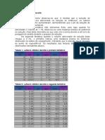 Determinação do pH do Ambroxol
