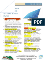 Materials for Solar PV Panels in Canada Morocco and the World