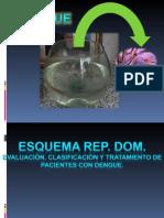 Protocolo Dengue