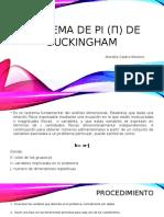 Teorema de Pi (π) de Buckingham