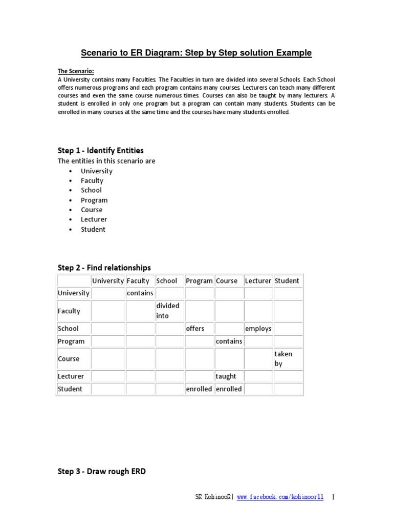 Httpsimgv2 1 fribdassetsimgdocument31 pooptronica