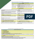 ela-grade-4-standards pdf