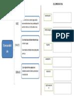 Ficha de Planificacion del cuento, anexo2