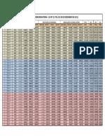 Remuneracao.pdf