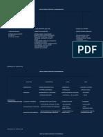 lineadetiempoliteraturalatinoamericana-120628162837-phpapp01.pdf