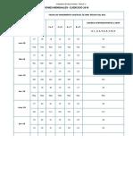 Calendario de Vencimientos 2016 sunat