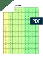 Data Regresi Logistik