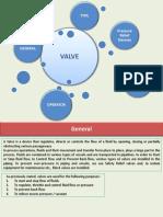 Valve Presentasion