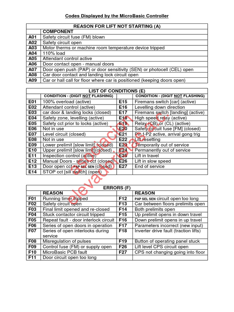 Mac Puarsa Mrl Othyssone Capacitor Relay Fuse Panelcar Wiring Diagram Page 211