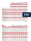 IBwave Software and Modules Technical Features Comparison Chart