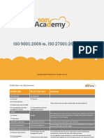 ISO 9001 vs ISO 27001 Matrix En