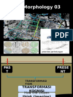 Morfologi Kota Dimensi Persepsi