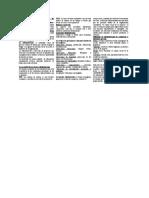 Resumen Cap. 1 Planif. y Control Obra